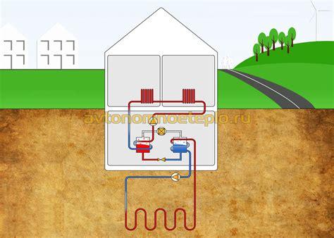 Расчет мощности геотермального теплового насоса статьи об энергетике