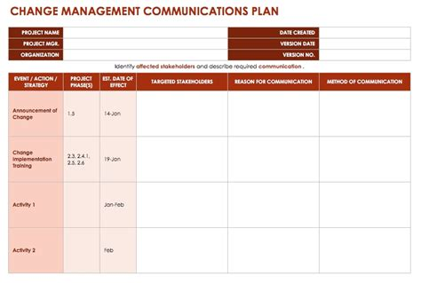 change management plan  examples  word