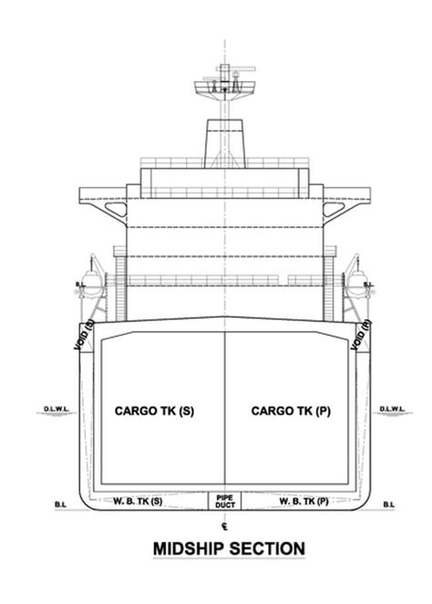 HMD And DNV GL Present World's First Double Side Hull LPG