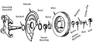 Car Wheel Bearing Diagram Online Wiring