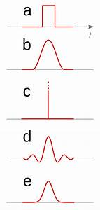 Pulse  Signal Processing