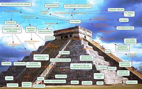 la ubicacion de los mayas biografia de los mayas related
