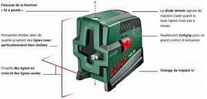 Niveau Laser Plaquiste : bosch niveau laser en croix pcl 20 avec tr pied et support ~ Premium-room.com Idées de Décoration