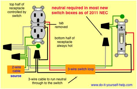 New Diagram Split Receptacle Wiring Outlet