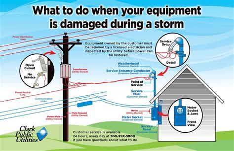 restore  power clark public utilities