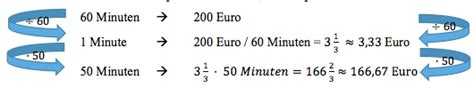 mischkosten erklaerung berechnung variable kosten