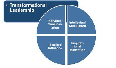 transformational leadership mba principles