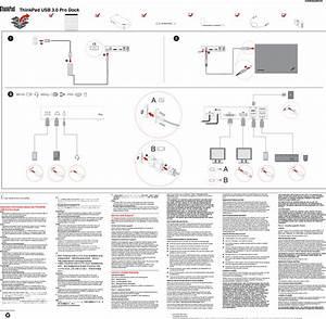 Lenovo Thinkpad Pro Dock User Manual