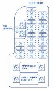 F550 Fuse Box Diagram 2001