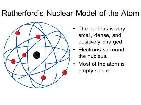Nuclear Atom Diagram - Wiring Diagram
