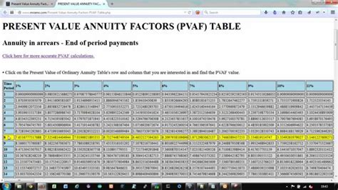 future value of annuity due table present value tables annuity due www imgkid com the