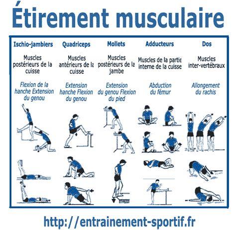 bureau position debout échauffement en sport musculation spécifique principes