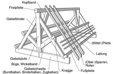 dateidachbinder pfettendach desvg wikipedia