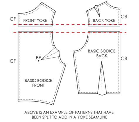 Fundamentals Of Pattern Making Basic Yokes  The Cutting