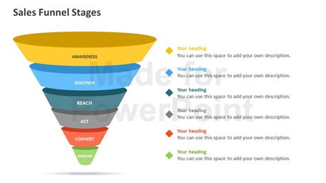 sales funnel sales funnel stages powerpoint template