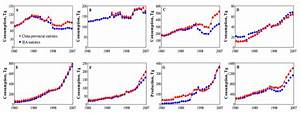 New inventory of black carbon emissions from China finds ...