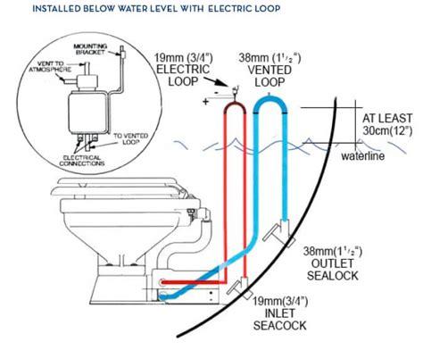 Electric Boat Repair by Boat Macerator Toilet System Wiring Diagrams Repair