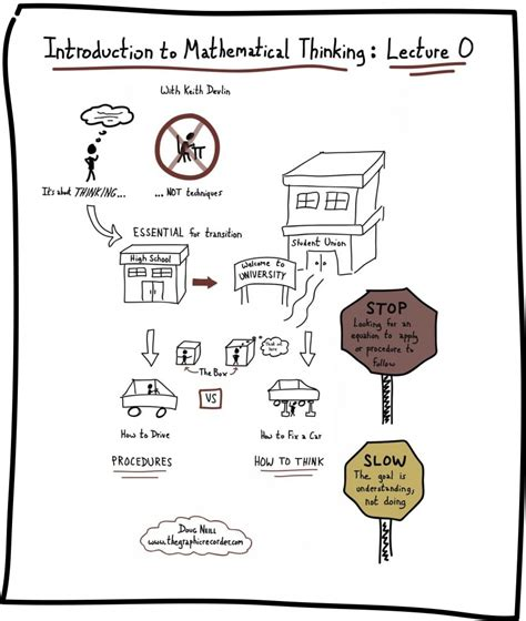 introduction  mathematical thinking sketchnotes