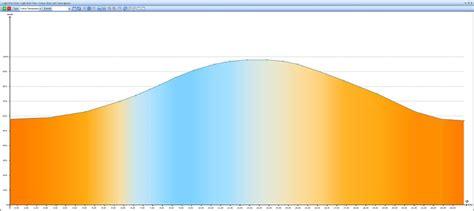 software illuminazione software per il controllo dell illuminazione light time