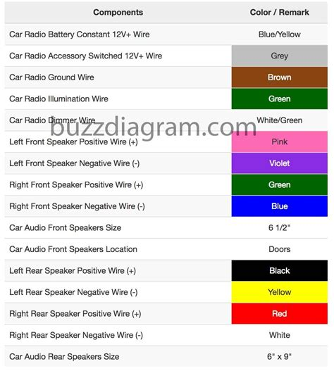 1998 Toyotum Avalon Wiring Diagram by 1997 Toyota Camry Radio Wiring Diagram Free Wiring Diagram