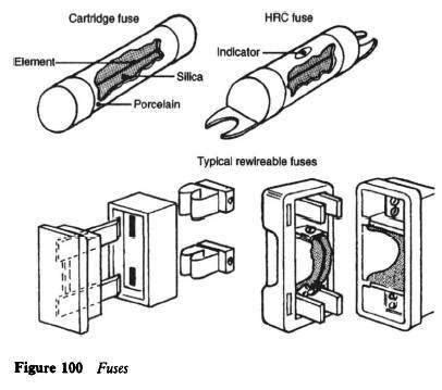 Fuse Switching Devices Defintions Electrical Knowhow