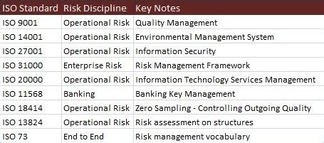 causal capital iso  standard  credit rating agencies