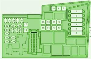 2009 Volvo Xc Main Engine Fuse Box Diagram  U2013 Auto Fuse Box