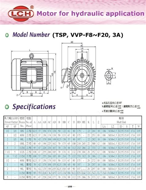 Electric Motor Weights by Outboard Motor Weights Impremedia Net