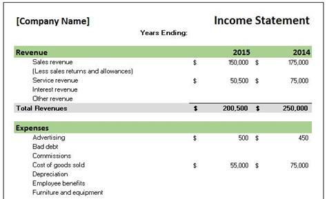accounting templates  excel smartsheet