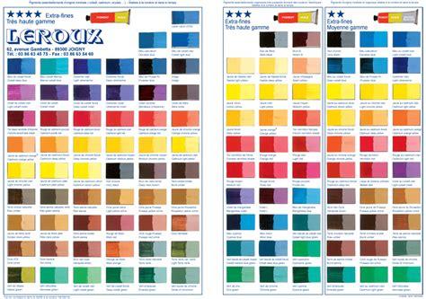 simulateur peinture cuisine gratuit davaus couleur peinture auto avec des idées intéressantes pour la conception de la chambre
