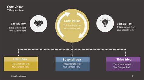 core  powerpoint diagram  ocean