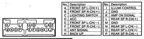 n16 audio wiring codes almera owners club