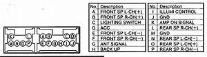 N16 Audio Wiring Codes