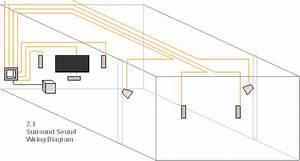 7 1 Surround Sound Wiring Kit