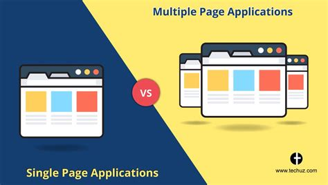 single page applications  multiple page applications