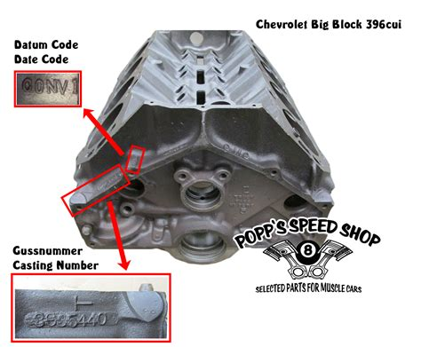 Chevrolet Number by Gussnummer Chevy Small Block Number Sbc Popp S