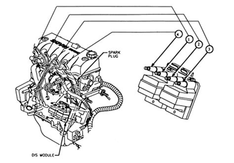 98 Saturn Sl1 Fuse Diagram by 98 Saturn Sl2 Engine Diagram Diagrams