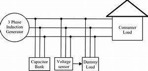 Schematic Diagram Of Three Phase Induction Motor  20  23