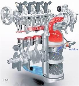 Systeme Antipollution Defaillant C4 Diesel : fonctionnement du fap situ juste apr s le catalyseur ou parfo ~ Maxctalentgroup.com Avis de Voitures