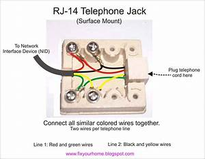 Fix Your Home  Telephone Jack