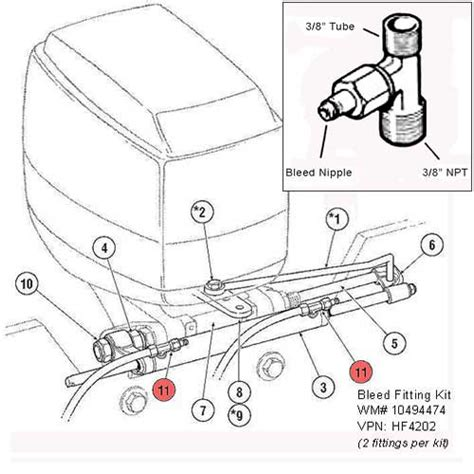 Marine Hydraulic Steering Bleeding by Seastar Solutions Bleed Fitting Kit West Marine