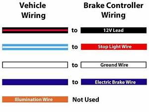 Brake Controller Power Wire Not Receiving Power On 2010