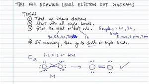 Lewis Electron Dot Diagram