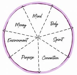How The Wheel Of Wellness Can Help Create A Balanced Life