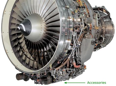 Where Is The Generator In A Large Turbofan Of