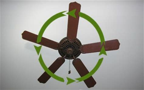 Ceiling Fan Turn Clockwise Or Counterclockwise by Counter Clockwise During Weather For The Home