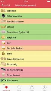 Diät für, nierensteine, tipps und Anleitungen