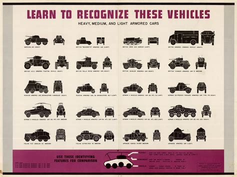 Learn To Recognize These Vehicles