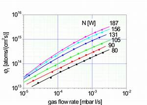 Hydrogen Atom Beam Source HABS - Dr. Eberl MBE-Komponenten ...
