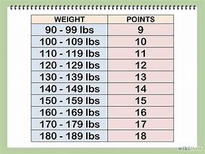 Weight Watchers Aktiv Points Berechnen : 25 best ideas about weight watchers points chart on pinterest weight watchers points ~ Themetempest.com Abrechnung